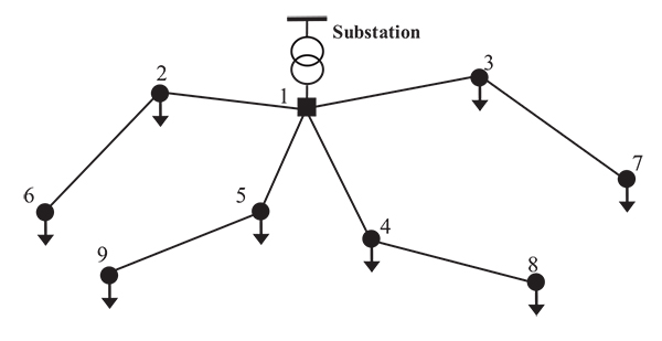 Optimal Allocation and Sizing of Capacitors for Distribution Systems