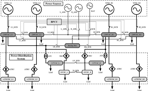 modelling of distribution system power electronics pdf Development of dynamic phasors for the modelling of aircraft electrical power power electronics aircraft‎electric‎power‎system‎modelling.