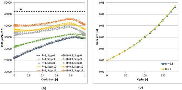 Failure Analysis for a Low Pressure Aeroengine Turbine Vane ~ Fulltext