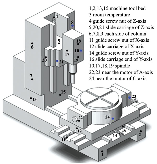 research papers in mechanical engineering International journal of mechanical and production engineering research and   the length of a full paper should be the minimum required to describe and.