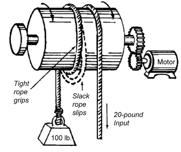Power Amplifier Working Principle : performance evaluation of mechanical power amplifier for various belt materials fulltext ~ Hamham.info Haus und Dekorationen